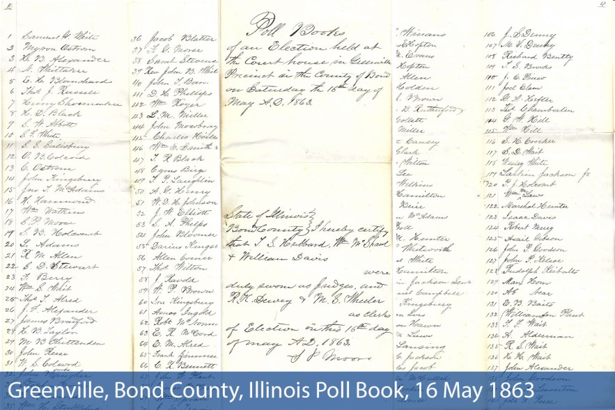 Greenville, Bond County, Illinois Poll Book, 16 May 1863