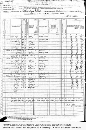 1880 U.S. census, Curtail, Hopkins County, Kentucky, population schedule, enumeration district (ED) 190, sheet 46 B, dwelling 319, Hutch B Faulkner household.