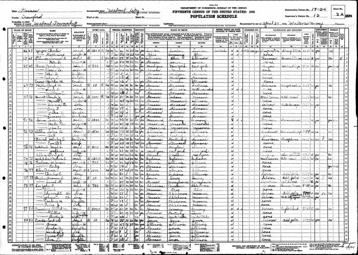 1930 U.S. census, Walnut, Crawford County, Kansas, population schedule, enumeration district (ED) 19-34, sheet 3A, dwelling 72, family 73, Solese A. Allen household.
