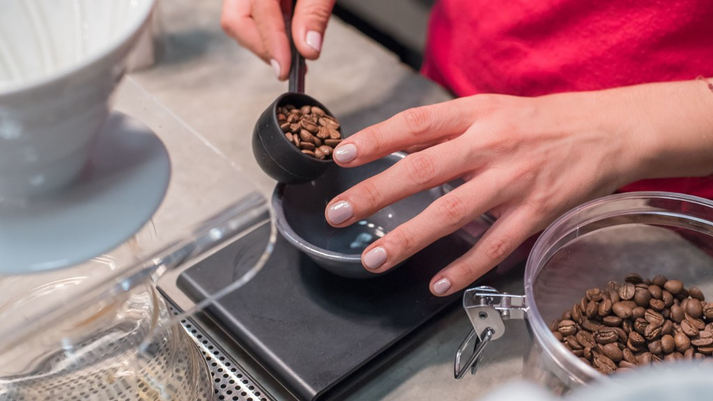 How Much Do Coffee Shops Pay for Coffee