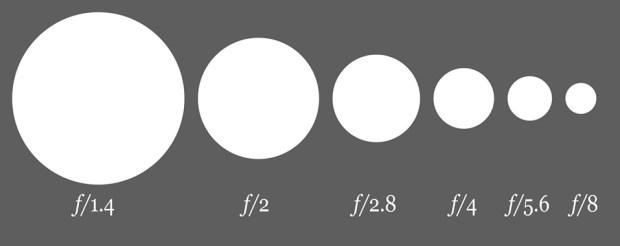 Aperture_diagram