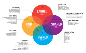 Public Relations Strategies in the Digital Age | Cooler Insights