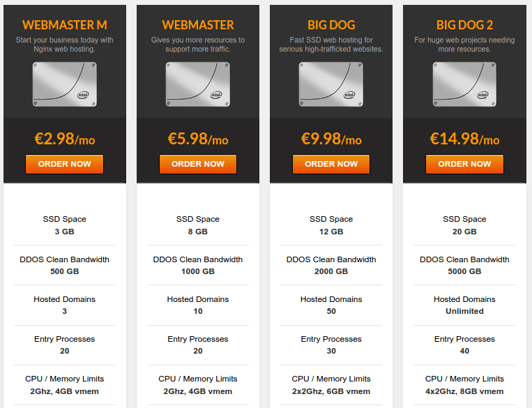 US & CA Web Hosting Plans
