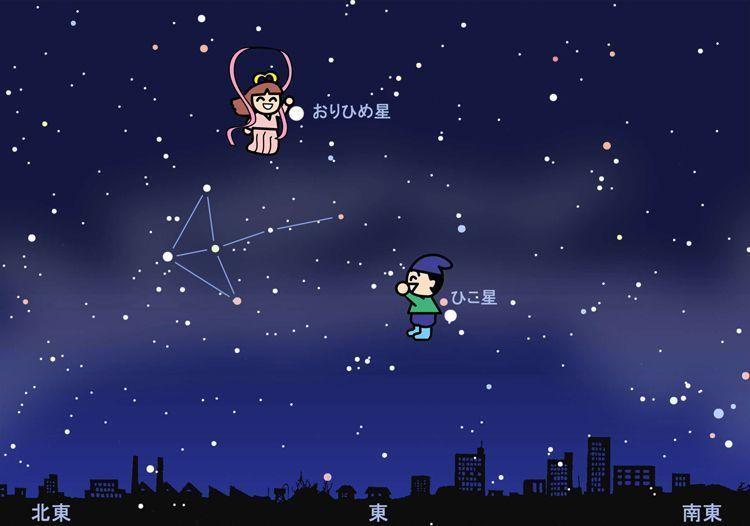 Los dos amantes están separados por la Vía Láctea