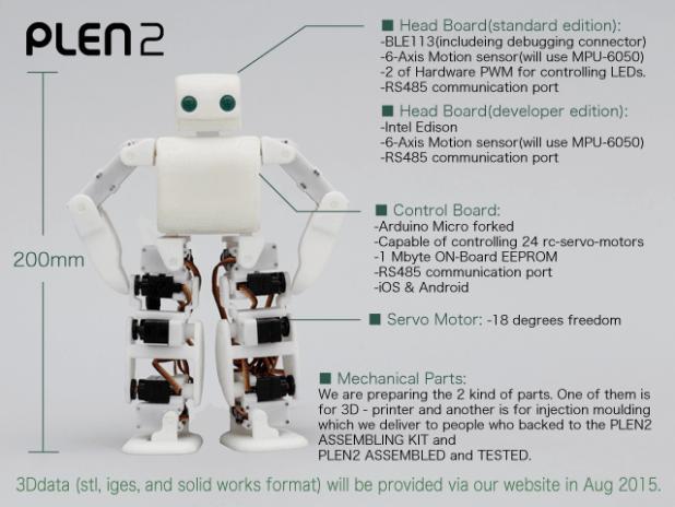 Características técnicas de PLEN2.