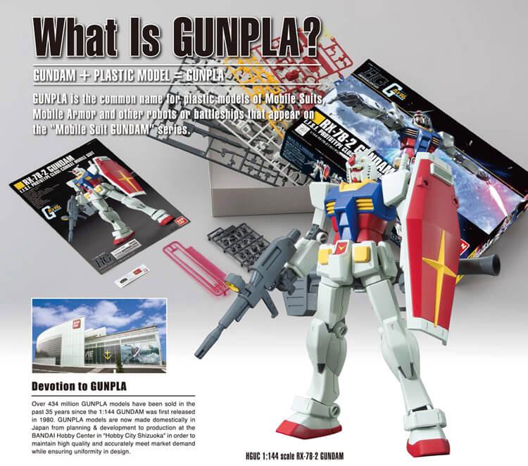 El éxito de Gundam ya ha cruzado fronteras y la fiebre de las maquetas empieza a llegar también a otros países.