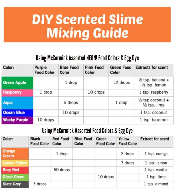Food Coloring Mixing Chart For Slime Irfandiawhite