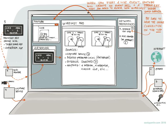 3_software_setup