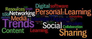 word cloud of trends tools