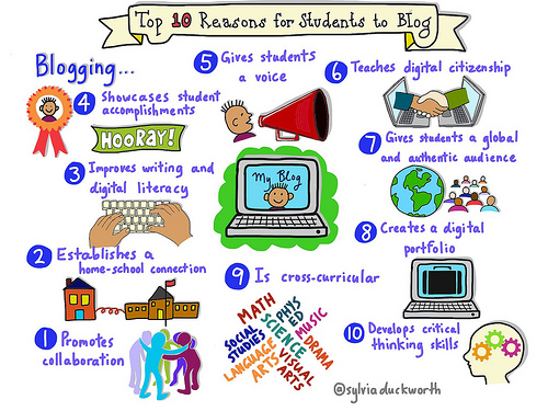 CC flickr user sylviaduckworth</a?