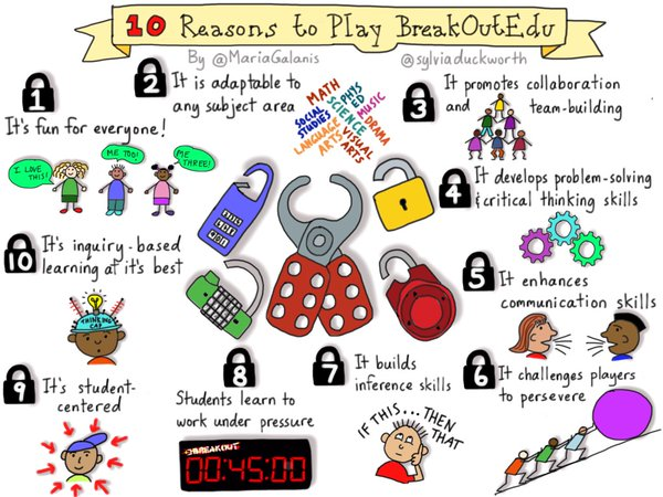 10 Reasons to Play BreakOutEDU