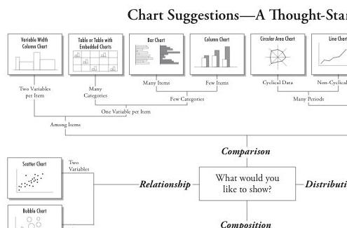 chart_type