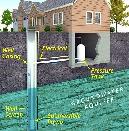 Home Well Pump Repair & Service well pump and well tank 1 Coomers Well & Pump