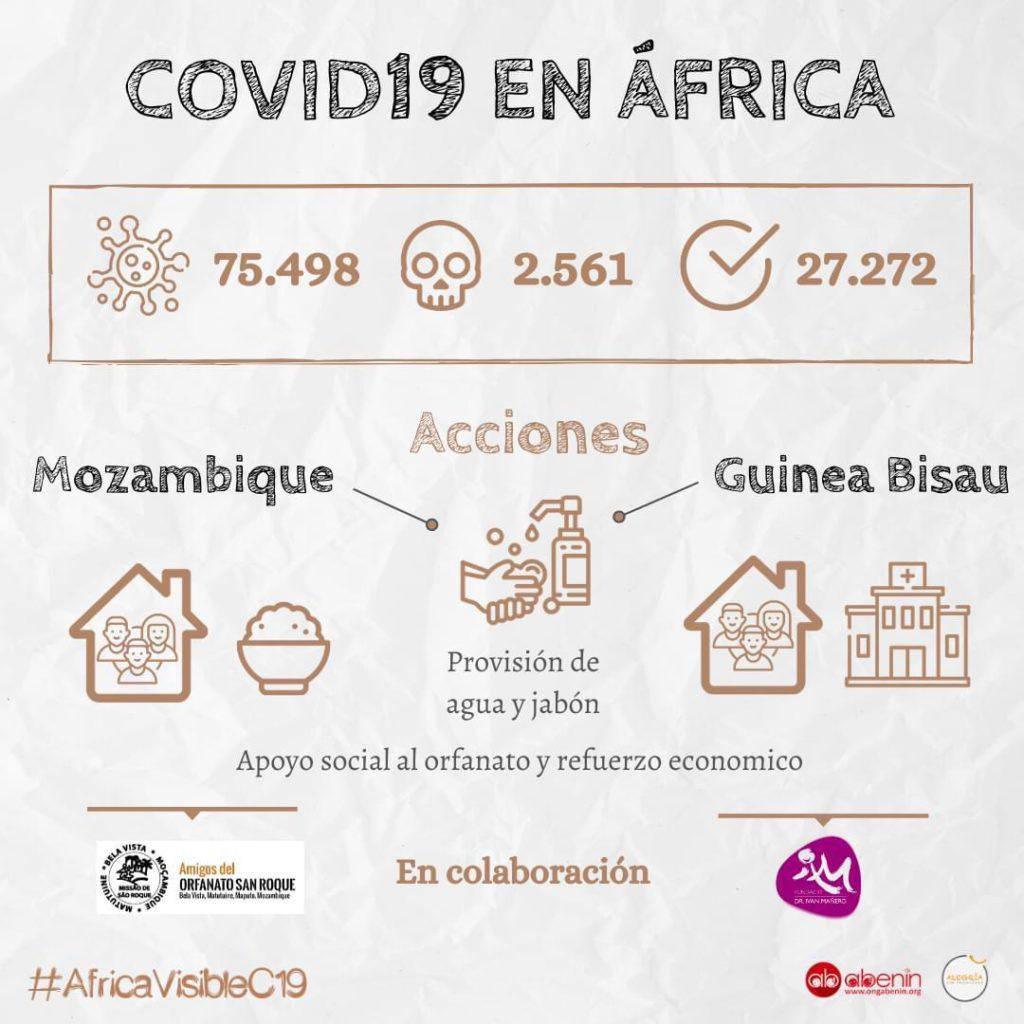 #AFRICAVISIBLEC19 Crece africa