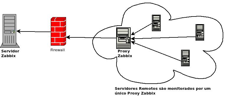 zabbix01