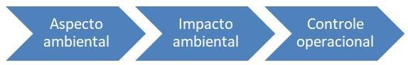 ASPECTOS_AMBIENTAIS