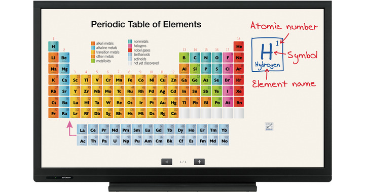 img-p-pn-70sc3-education-chemistry-380