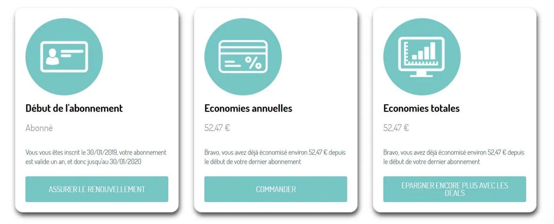 Economies Kazidomi