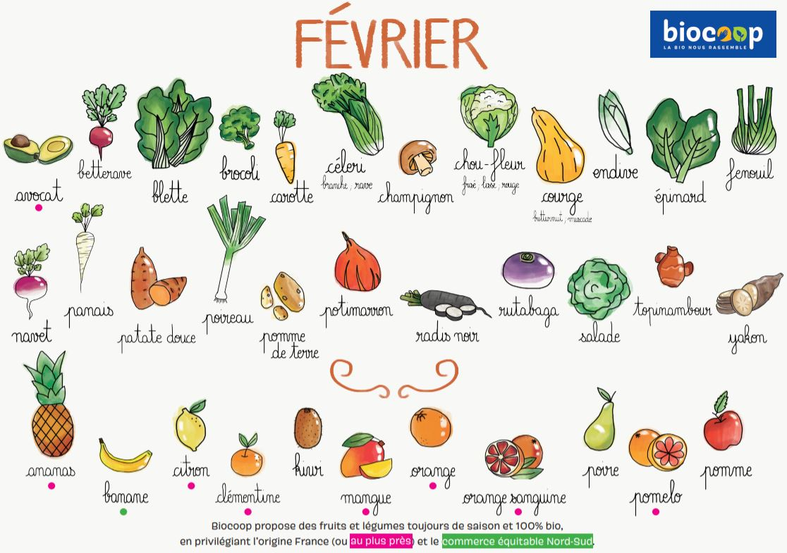 calendrier fruits et legumes fevrier 2020