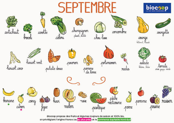 Calendrier-fruits-et-legumes-septembre-biocoop