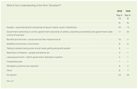 poll blog