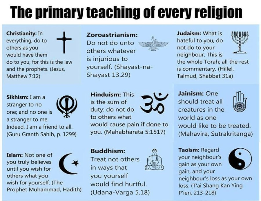 Religions ultimately all say the same thing.
