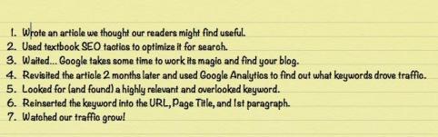 How to tweak your keywords