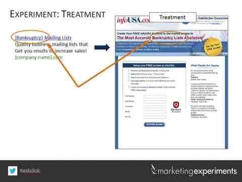 marketing-experiments-2-top-2013