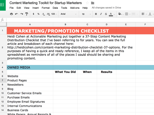 Marketing Promotions Checklist