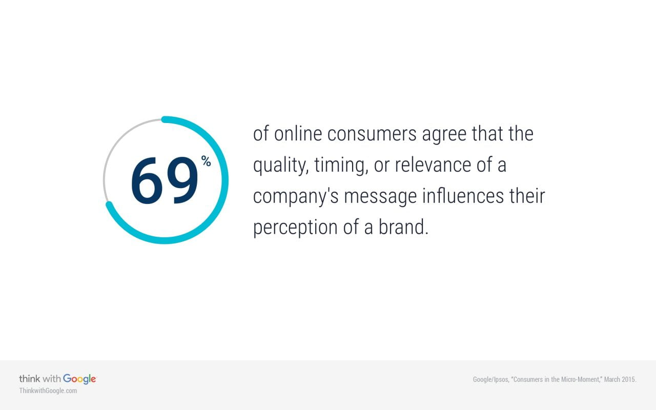 company-message-brand-perception-2015