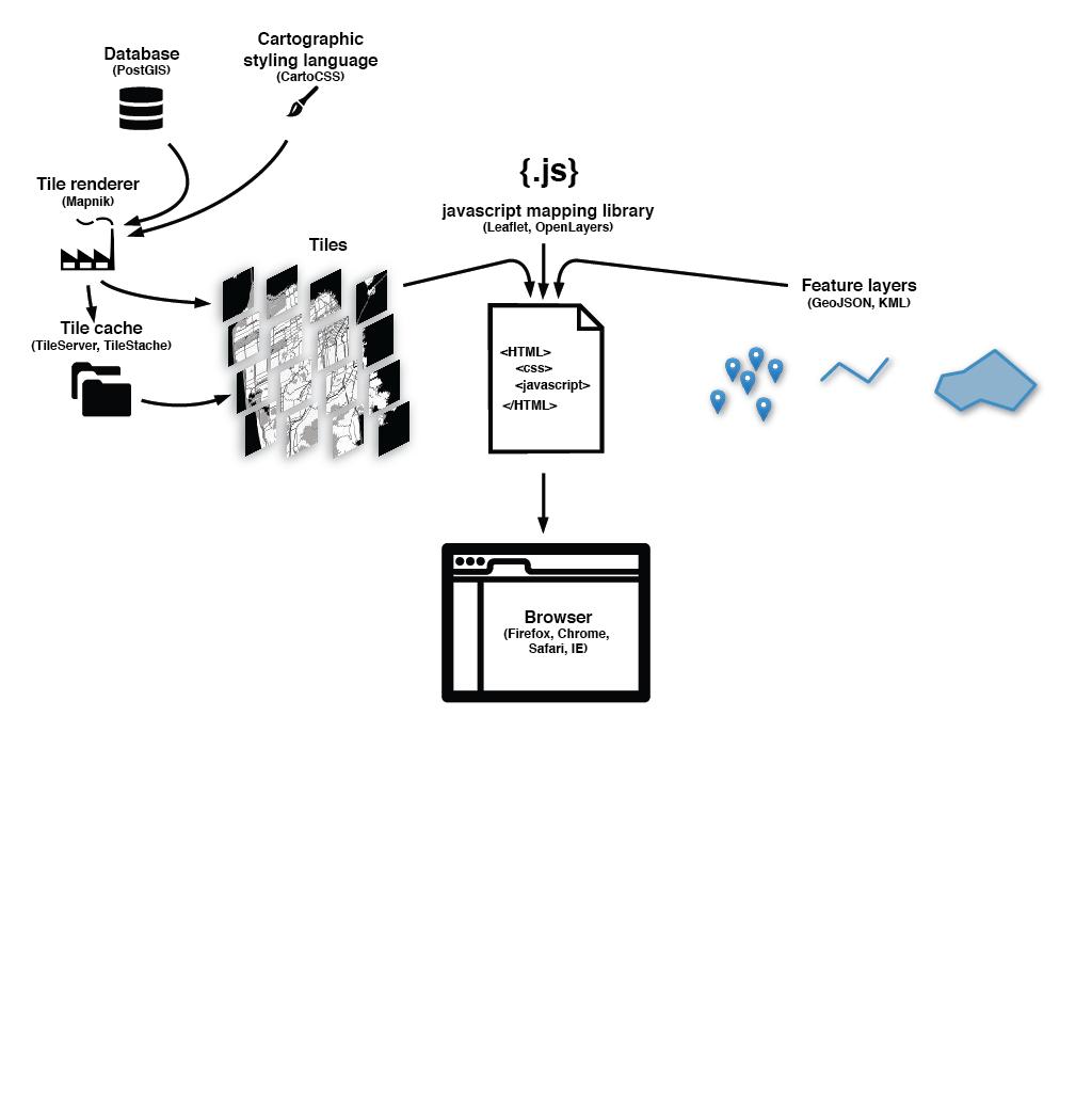 Ra Ad Wiring Diagram