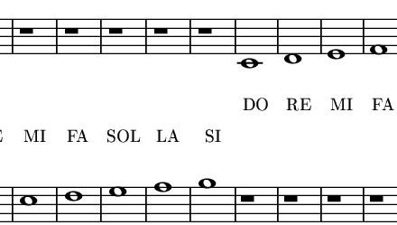 Il pentagramma e la chiave musicale