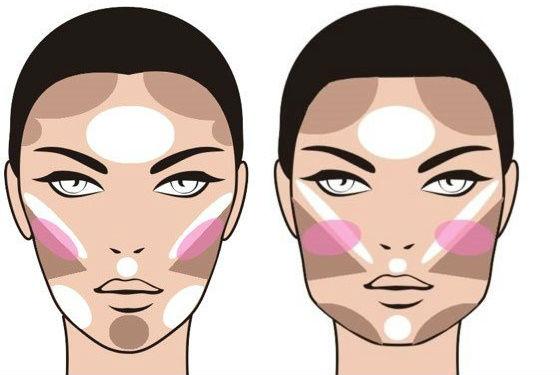 Зоны контурирования треугольного и прямоугольного лица