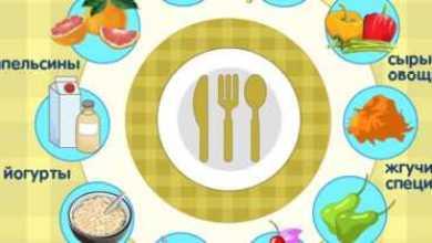 Photo of Продукты которые нельзя есть натощак, чтобы не испортить себе желудок! Памятка для каждого!