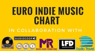 Snowapple and Rumbo Tumba in the EURO INDIE MUSIC CHART