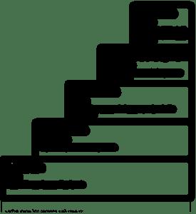 5-levels-graphic