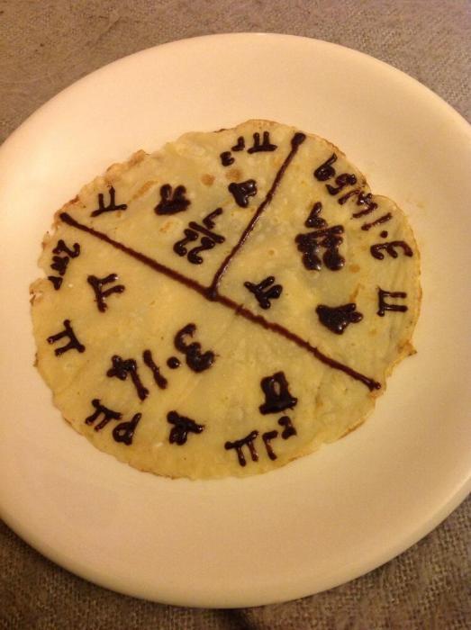 Pi Day Pancakes