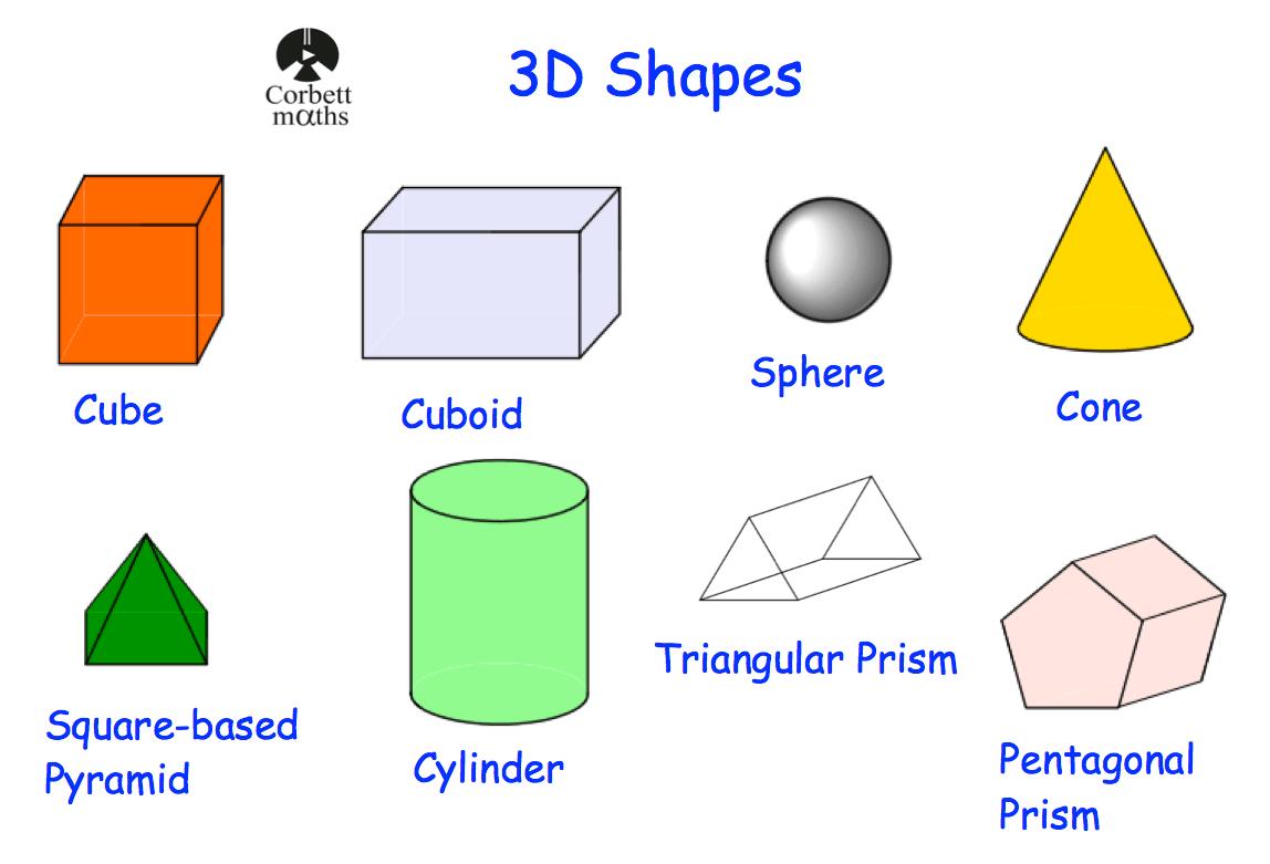 Names Of 3d Shapes Revision Corbettmaths