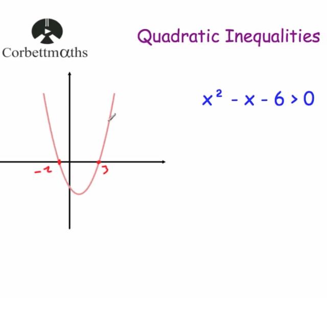 Quadratic Inequalities Video Corbettmaths