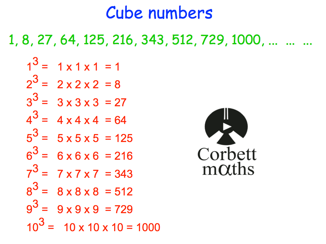 Cube Numbers Revision