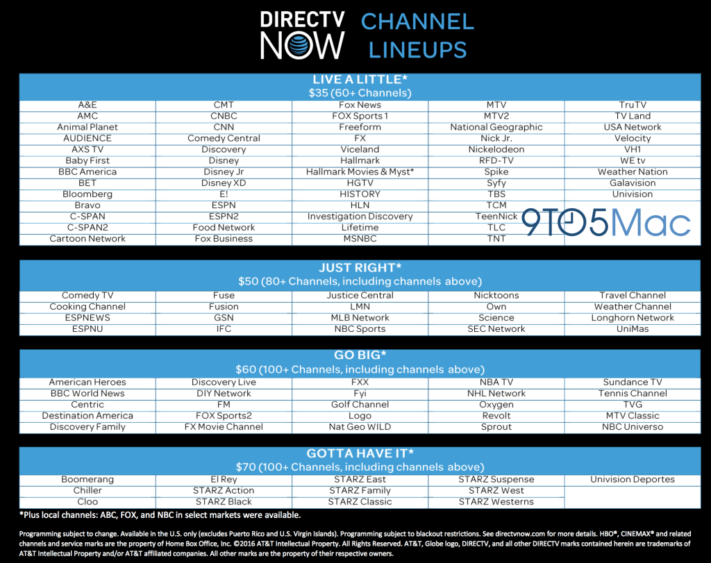 DirecTV Now Launches Nov 30th Starting at $35 a Month For ...