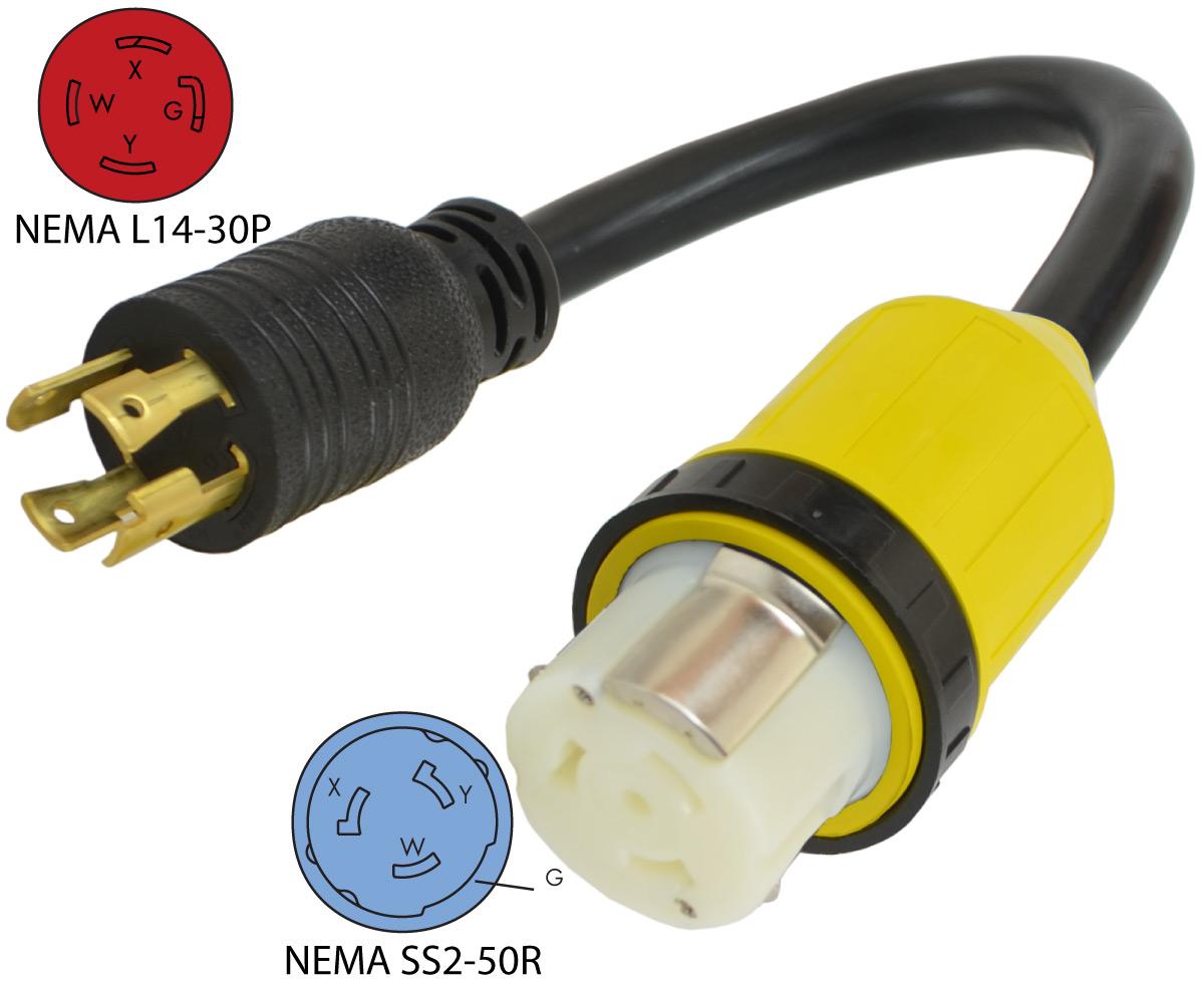 Conntek L1430SS250 L14-30P To SS2-50R Generator / Marine