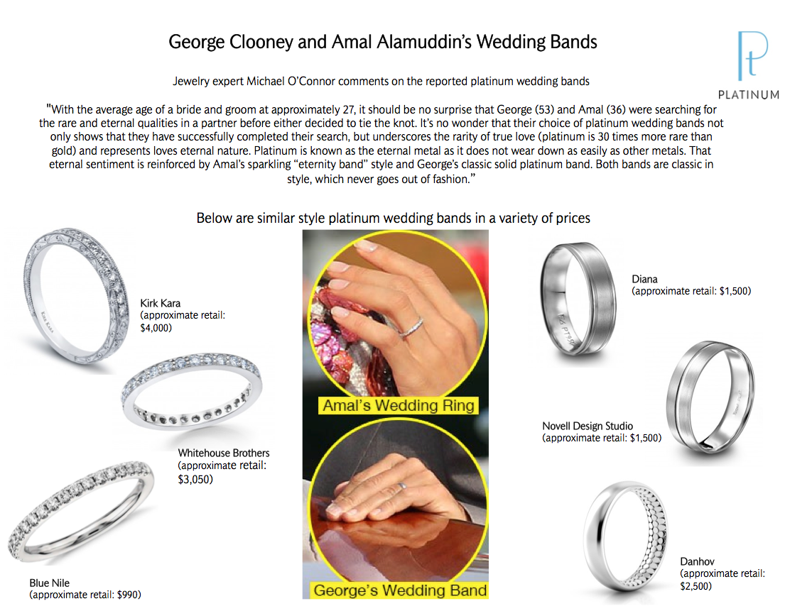 Hollywood Actor George Clooney and Amal Alamuddins Platinum Wedding