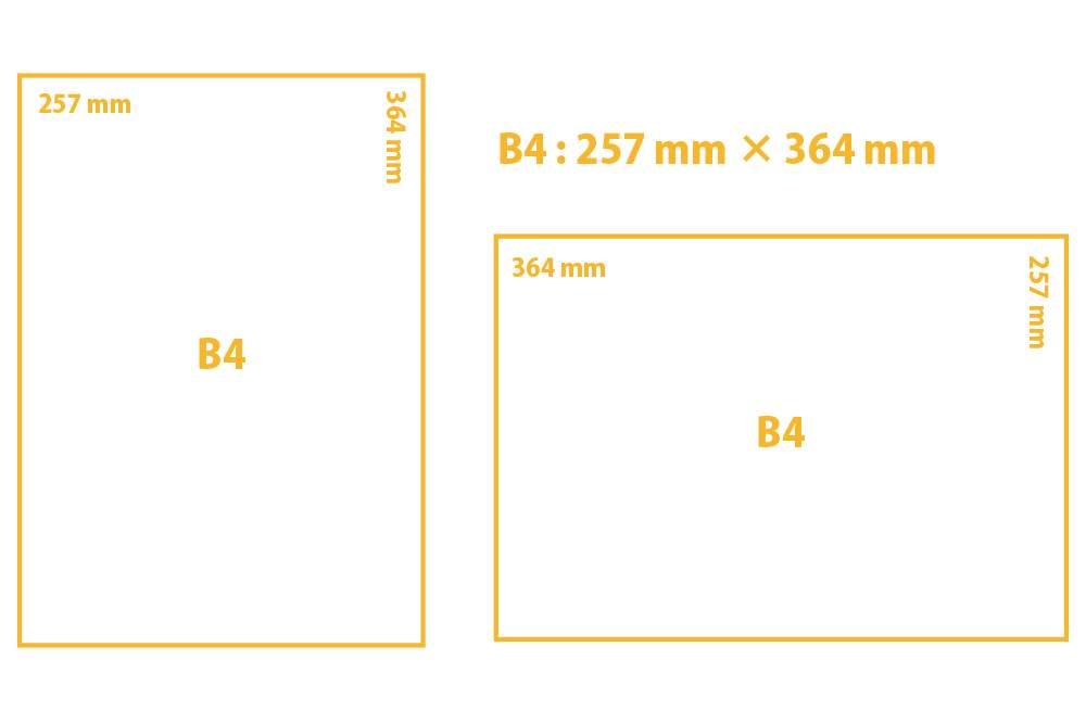 B4 サイズ cm