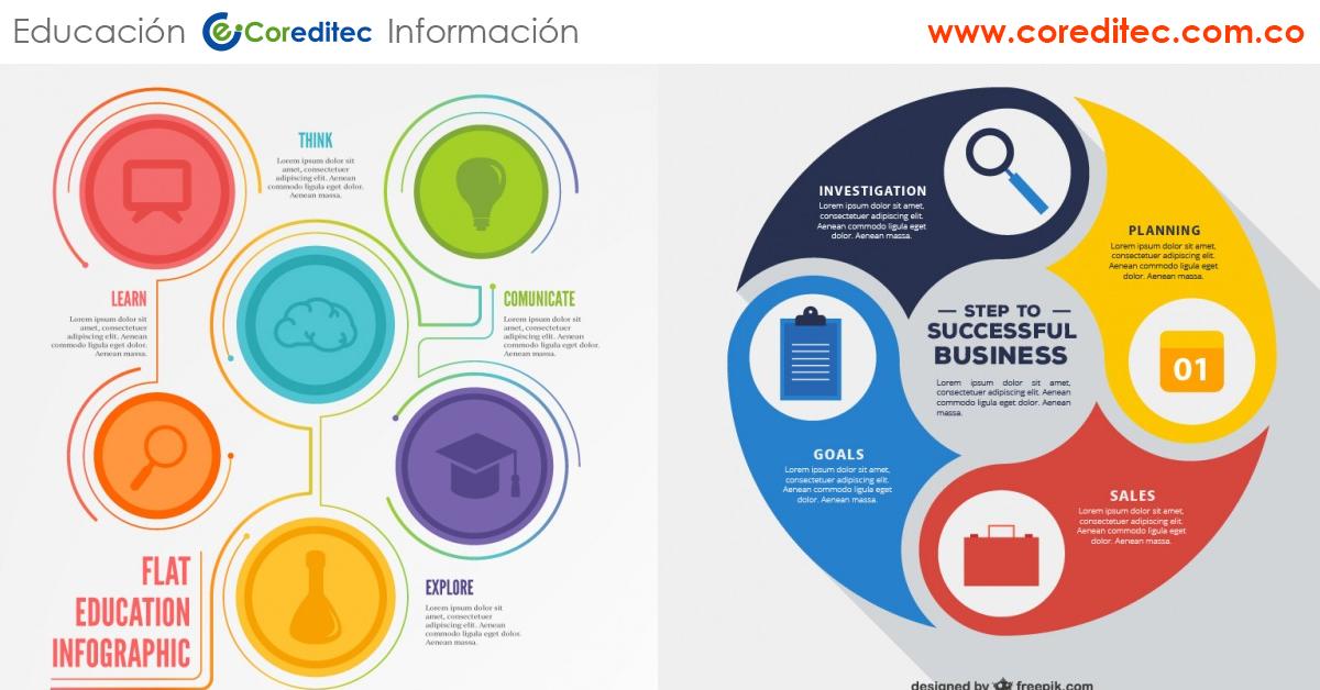 Aplicaciones Gratuitas Para Crear Infografias