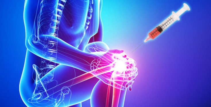 joint injections Core Medical Group