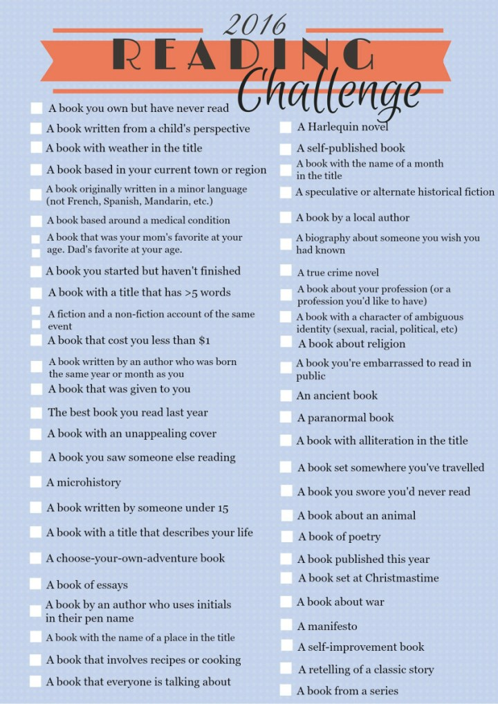 Az új lista