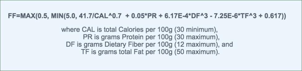 Photo courtesy of nutritiondata.self.com.