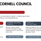 Diagram of the Sustainable Cornell Council Structure (2019). Courtesy of Cornell University
