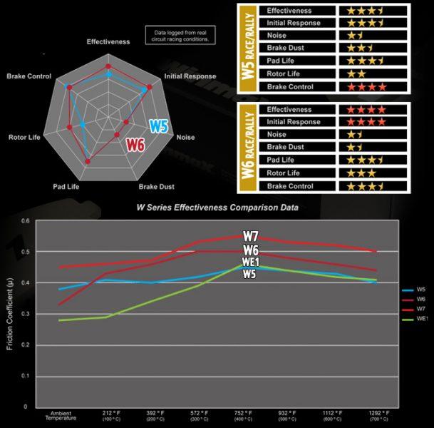 Winmax charts_w5